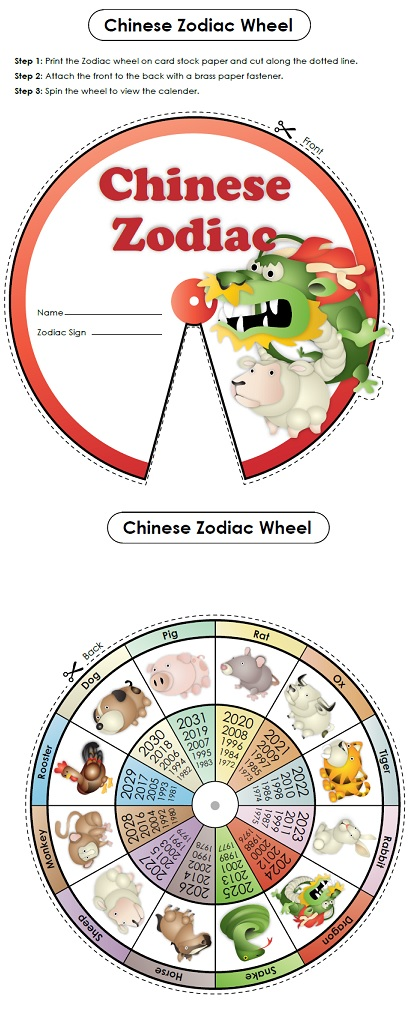 image relating to Chinese Zodiac Printable identify Chinese Contemporary 12 months