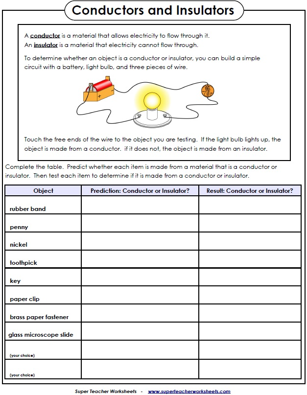 Electricity Worksheet Conductors and Insulators – Electricity Worksheets