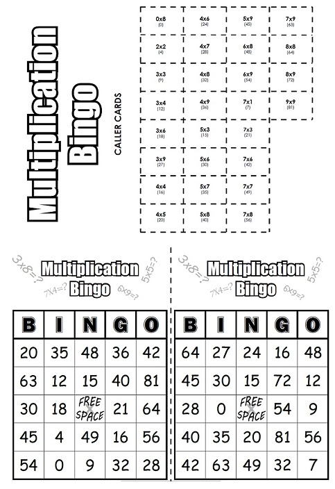 picture regarding Math Bingo Printable identify Multiplication Bingo