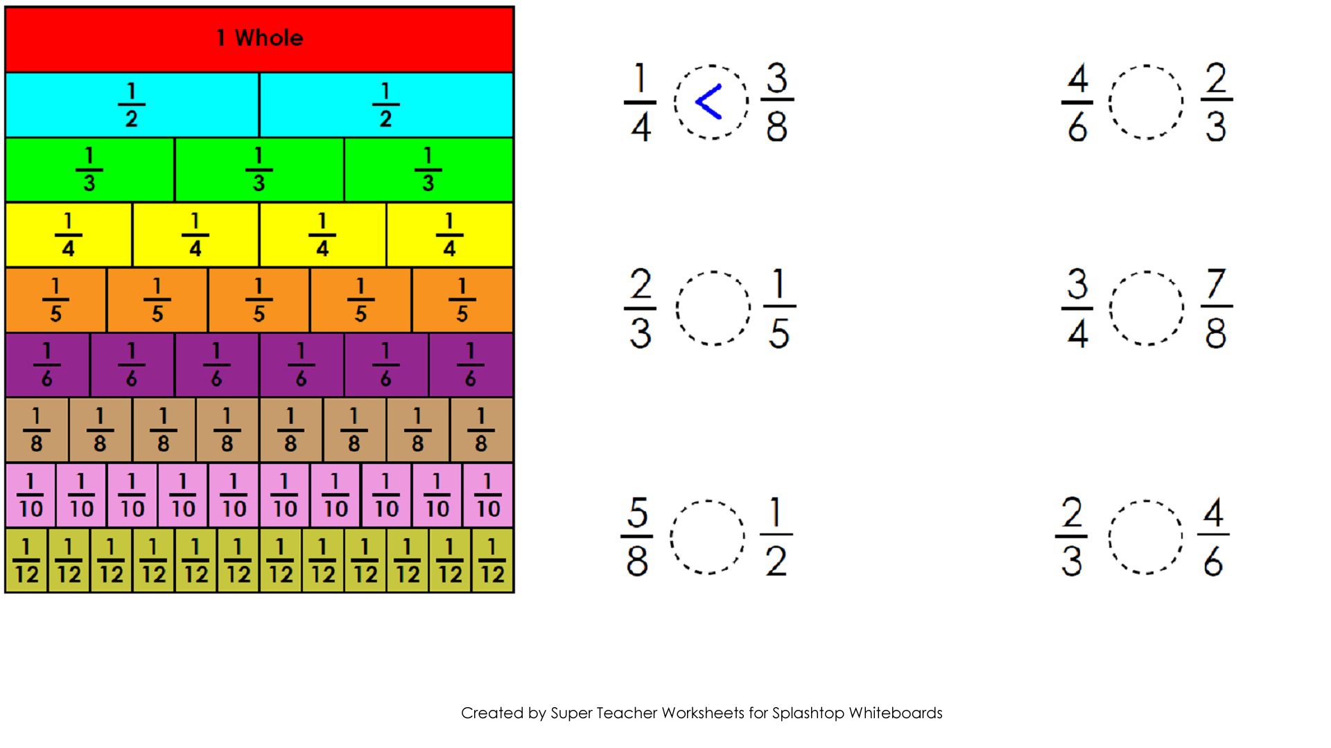 5th 53 Comparing And Ordering Fractions Lessons Tes Teach – Comparing and Ordering Fractions Worksheet