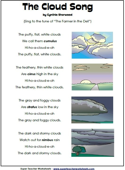 Worksheet Types Of Clouds Worksheet weather song