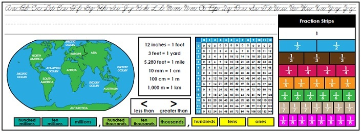 math worksheet : student desk tags : Super Teacher Worksheets Multiplication Table