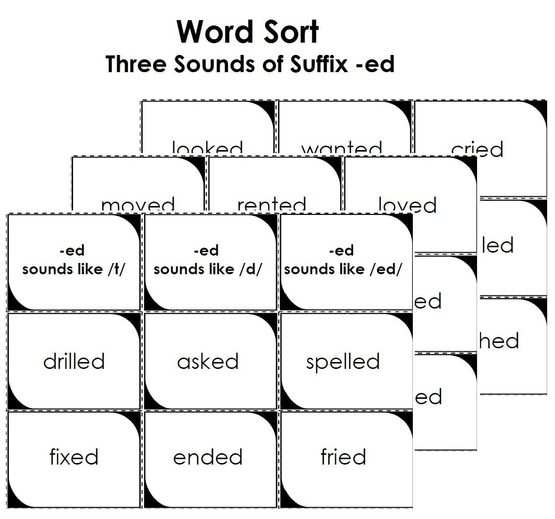 Workbooks three letter words worksheets kindergarten : Word Sort: Three Sounds of -ed