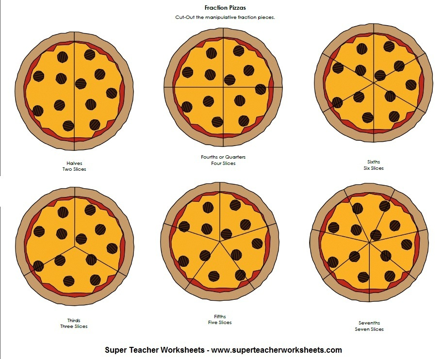 Fraction Pizzas – Fraction Worksheet for Kindergarten