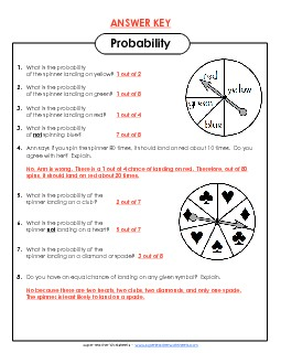 View/Download: Probability Spinners (Intermediate 2) Preview # 1