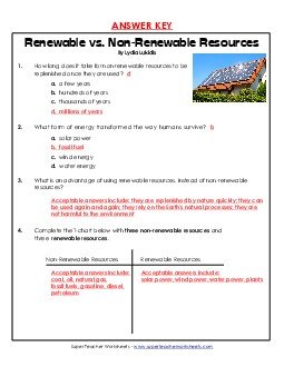 View/Download: Renewable vs. Non-Renewable Resources ...
