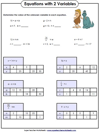 Printables Basic Algebra Worksheets algebra worksheets