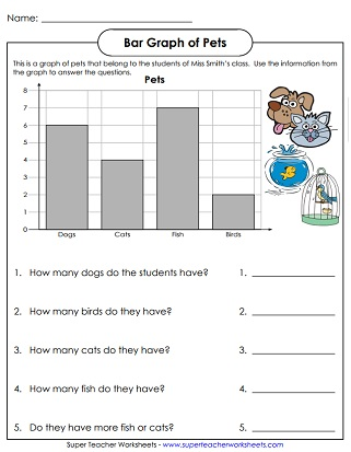 Bar Graph Worksheets