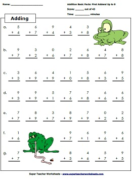 Weirdmailus  Splendid Basic Addition Facts   Worksheets With Lovable Basic Addition Worksheet With Delightful Amphibians Worksheets Also Free Printable Educational Worksheets For  Year Olds In Addition Free  Grade Math Worksheets And Free Equivalent Fractions Worksheet As Well As Tampareads Handwriting Worksheets Additionally Worksheets On Conjunctions For Grade  From Superteacherworksheetscom With Weirdmailus  Lovable Basic Addition Facts   Worksheets With Delightful Basic Addition Worksheet And Splendid Amphibians Worksheets Also Free Printable Educational Worksheets For  Year Olds In Addition Free  Grade Math Worksheets From Superteacherworksheetscom
