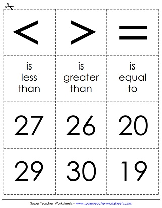 graphic about Greater Than Less Than Alligator Printable named Evaluating Figures (2-Digit): Worksheets