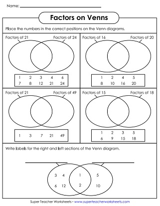 Venn Diagram Worksheets (Factors)