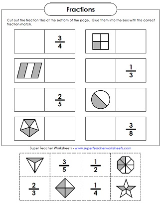 Number Names Worksheets comparing fractions worksheet with pictures : Basic Fraction Worksheets & Manipulatives