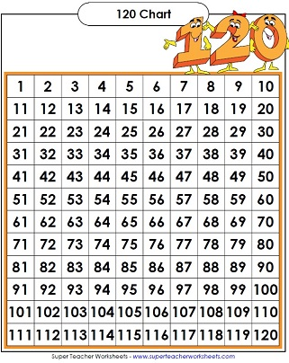 Worksheets Counting Chard printable hundreds charts 120 chart
