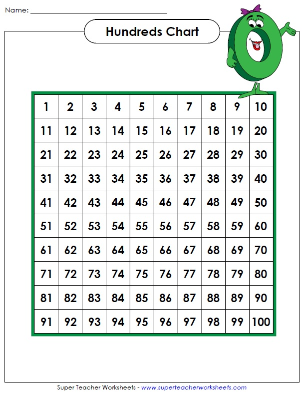 Number Names Worksheets number chart for kindergarten : Printable Hundreds Charts