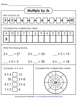 multiplication by s printable multiply by s worksheets