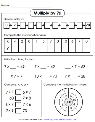 Multiplication by 7: Worksheets