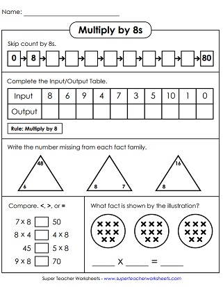 Multiplication Worksheets: Basic Facts with 8 as a Factor