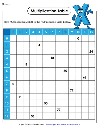Printable Multiplication Chart 0 12