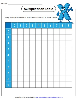 Printable Multiplication Tables - Worksheets