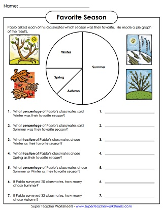 Percent Worksheets (Pie Chart)