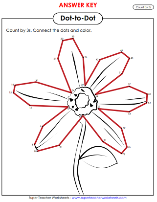 Dot-to-Dot (Count By 3s) Worksheet